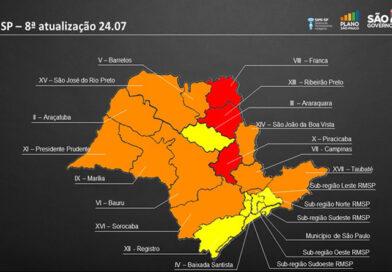 Governo de São Paulo tem uma estratégia para retomar com segurança a economia do estado durante a pandemia do coronavírus