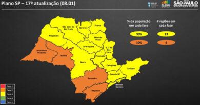 Governo do Estado anuncia a 17ª classificação do Plano SP,